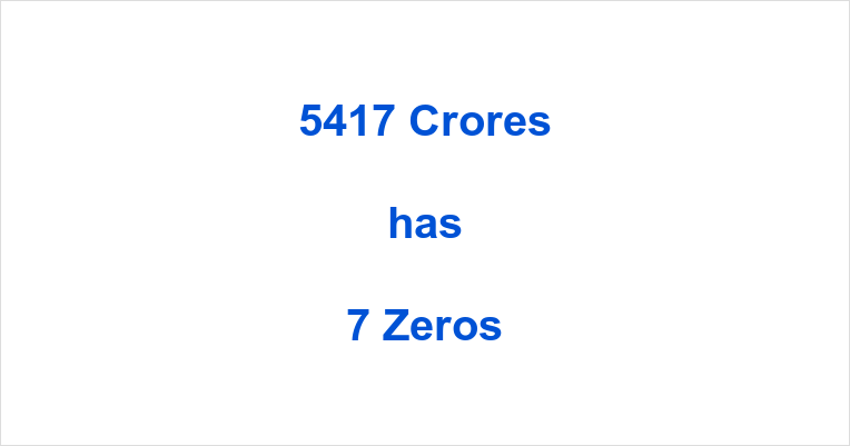 How many Zeros in 5417 Crores?