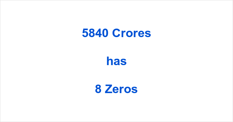 How many Zeros in 5840 Crores?