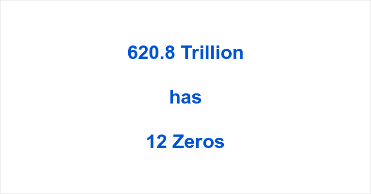 How many Zeros in 620.8 Trillion?