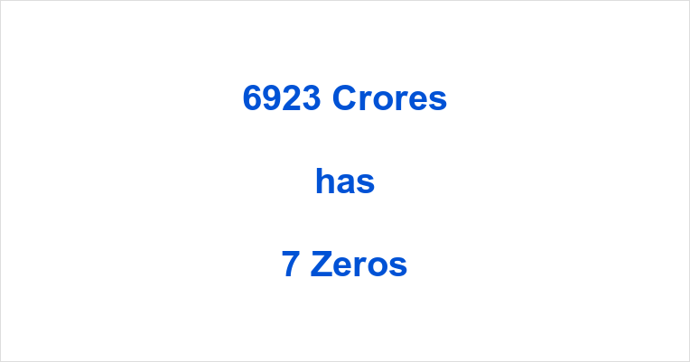 How many Zeros in 6923 Crores?