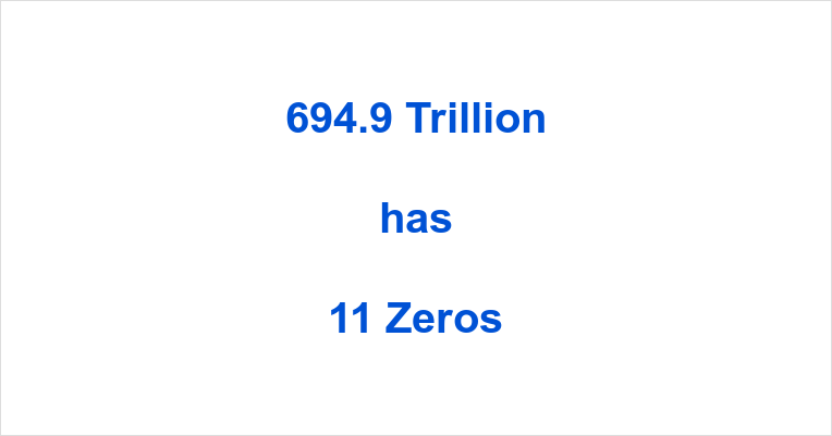 How many Zeros in 694.9 Trillion?