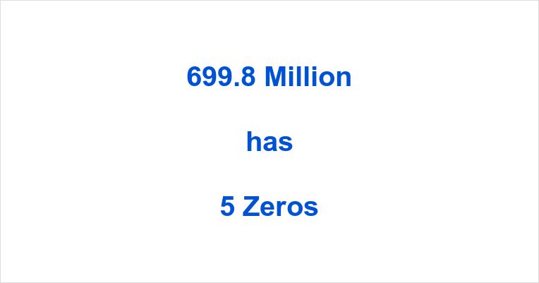 How many Zeros in 699.8 Million?