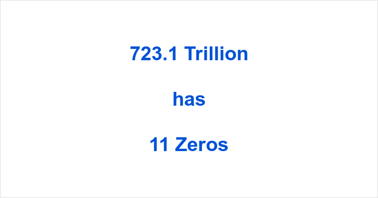 How many Zeros in 723.1 Trillion?